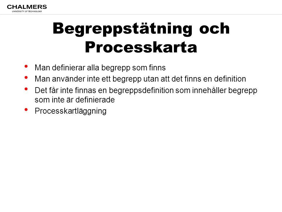 Begreppstätning och Processkarta