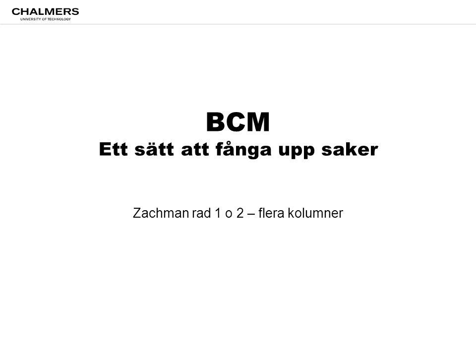 BCM Ett sätt att fånga upp saker