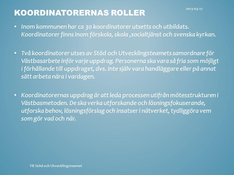 Koordinatorernas roller