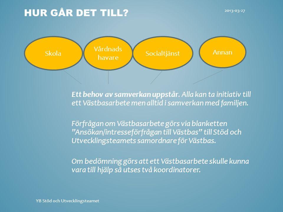 Hur går det till 2013-03-27. Ett behov av samverkan uppstår. Alla kan ta initiativ till ett Västbasarbete men alltid i samverkan med familjen.