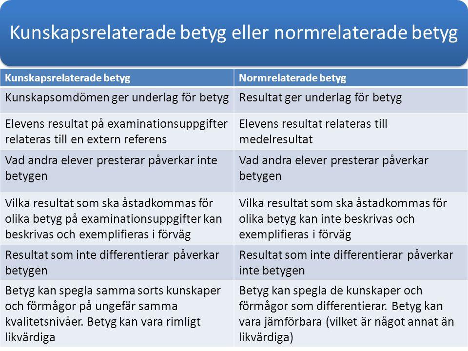 Kunskapsrelaterade betyg eller normrelaterade betyg