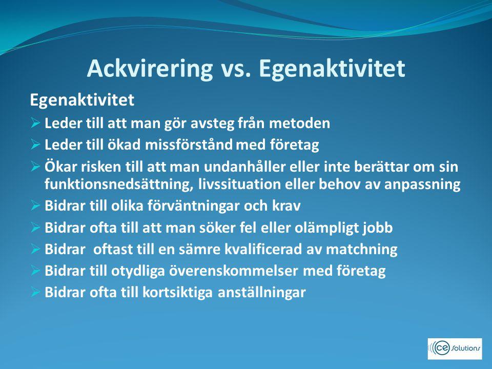 Ackvirering vs. Egenaktivitet