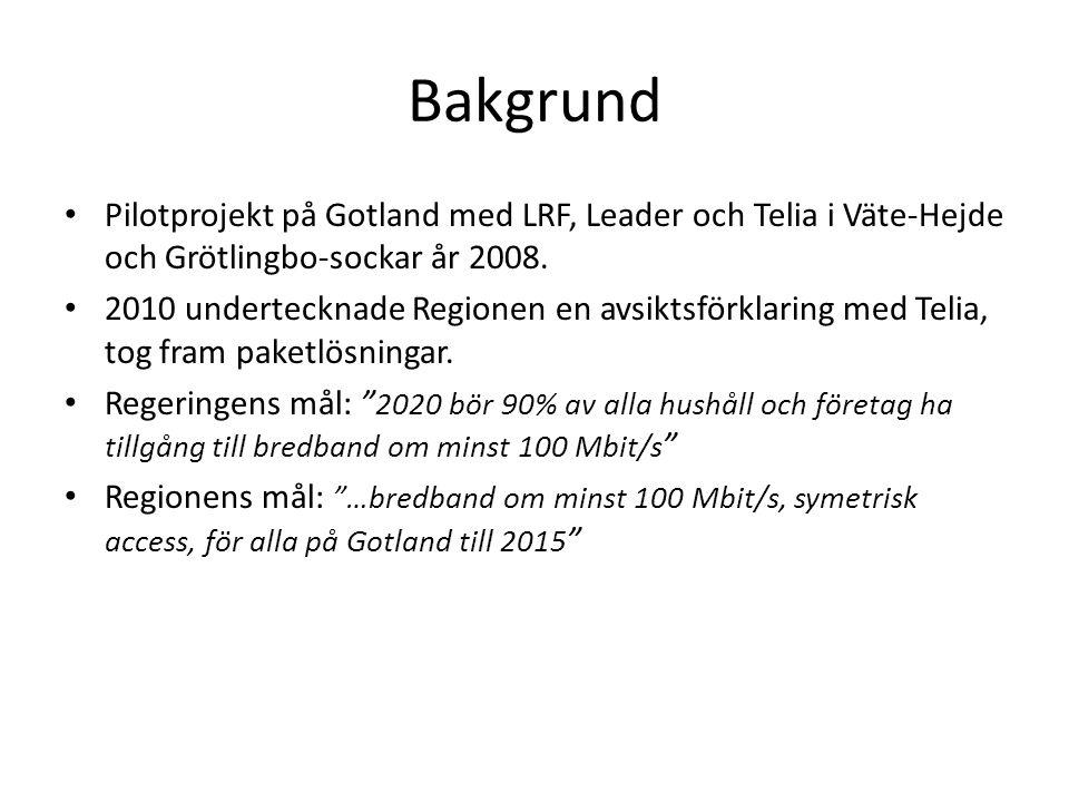 Bakgrund Pilotprojekt på Gotland med LRF, Leader och Telia i Väte-Hejde och Grötlingbo-sockar år 2008.