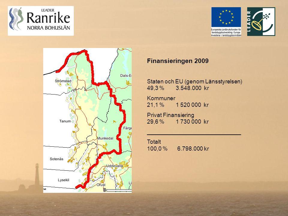 Finansieringen 2009 Staten och EU (genom Länsstyrelsen) 49,3 % 3.548.000 kr. Kommuner 21,1 % 1 520 000 kr.
