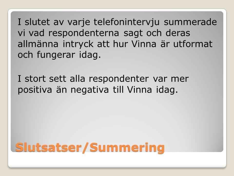 Slutsatser/Summering