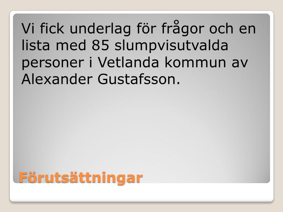Vi fick underlag för frågor och en lista med 85 slumpvisutvalda personer i Vetlanda kommun av Alexander Gustafsson.