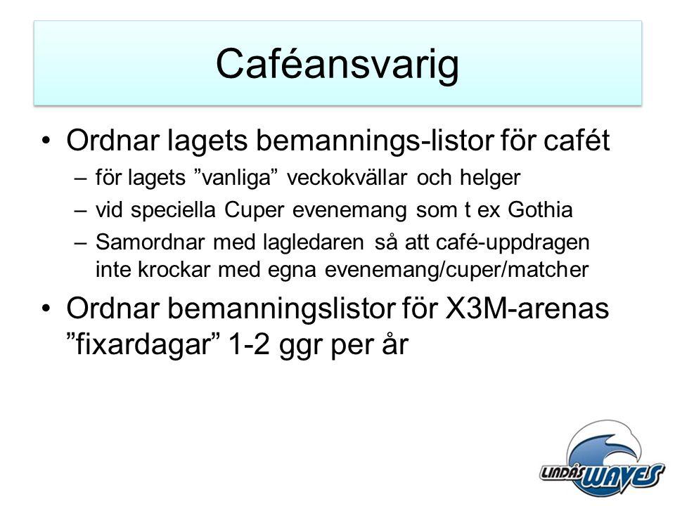 Caféansvarig Ordnar lagets bemannings-listor för cafét