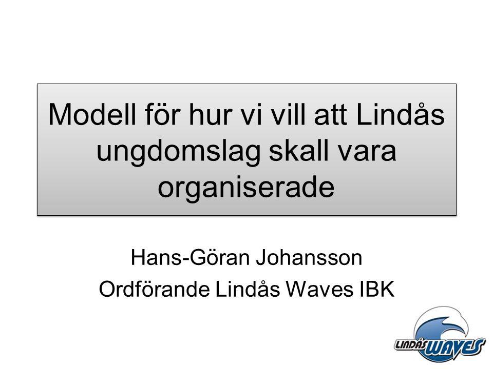 Modell för hur vi vill att Lindås ungdomslag skall vara organiserade