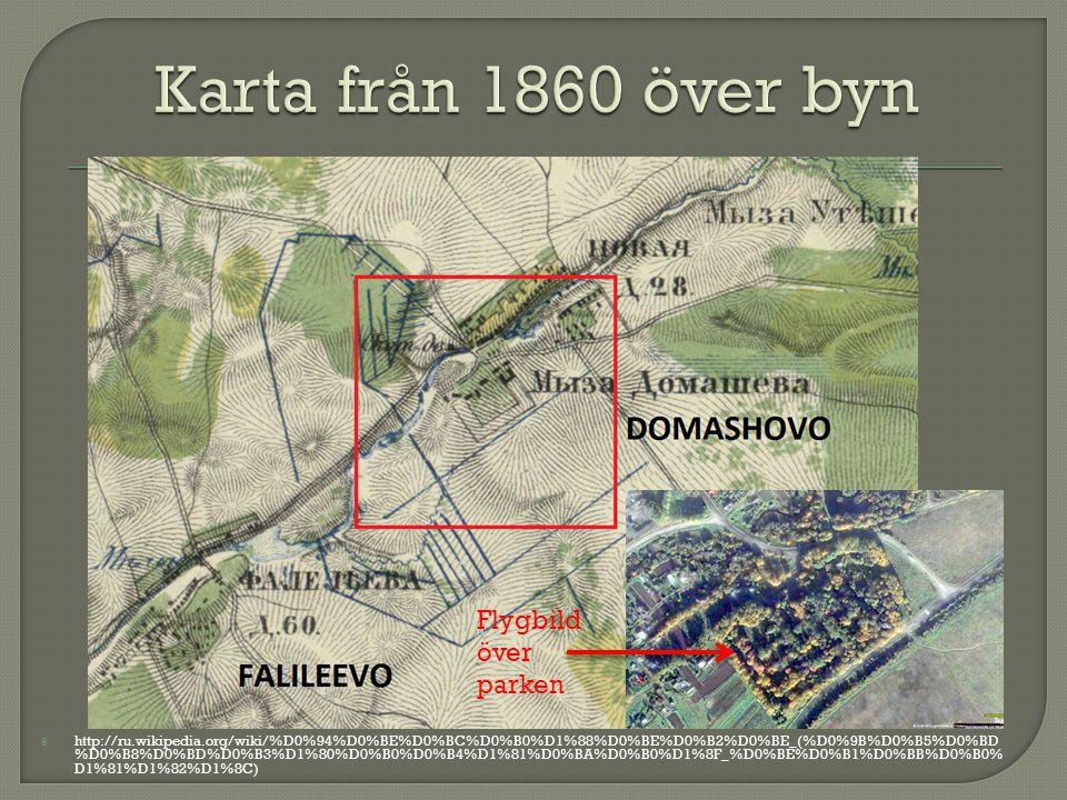 Karta från 1860 över byn Flygbild över parken