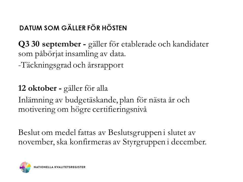 Datum som gäller för hösten