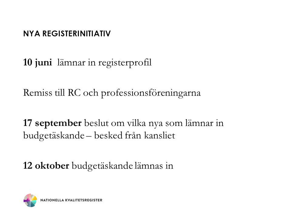 Nya registerinitiativ