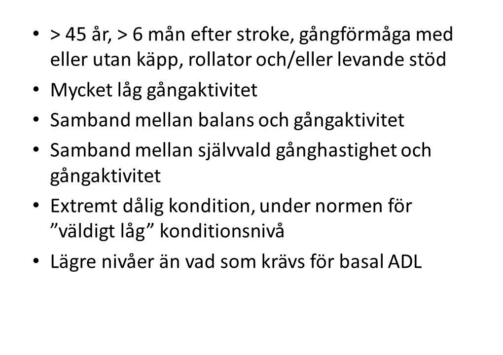 > 45 år, > 6 mån efter stroke, gångförmåga med eller utan käpp, rollator och/eller levande stöd Mycket låg gångaktivitet.