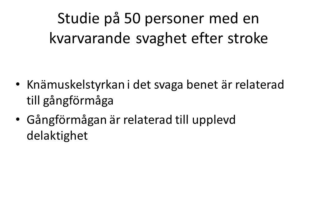 Studie på 50 personer med en kvarvarande svaghet efter stroke
