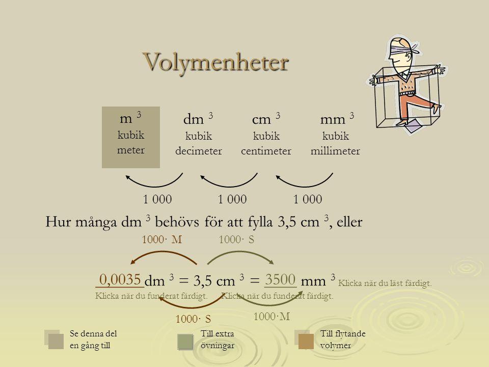 Volymenheter mm 3 kubik millimeter m 3 kubik meter