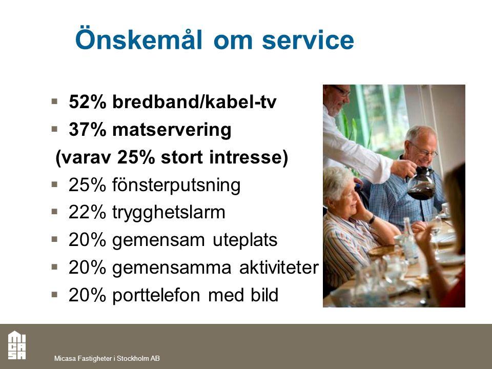 Önskemål om service 52% bredband/kabel-tv 37% matservering