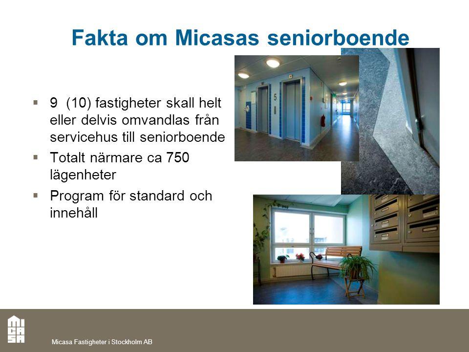 Fakta om Micasas seniorboende