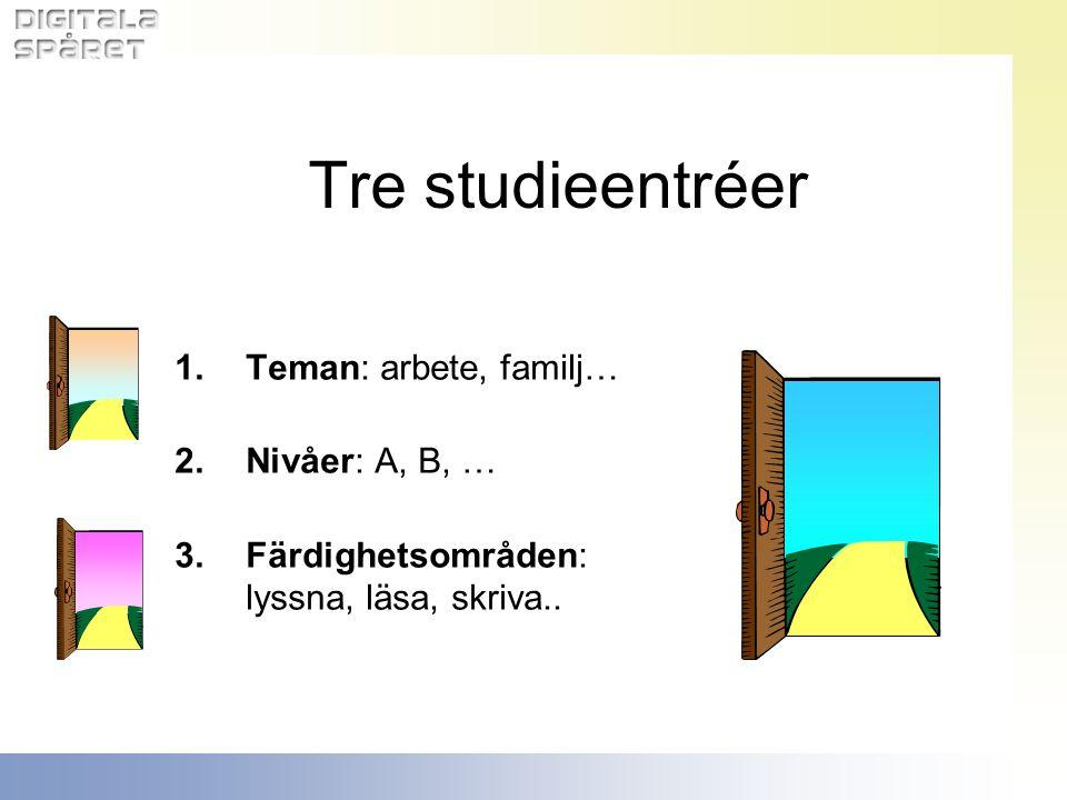 Tre studieentréer Teman: arbete, familj… Nivåer: A, B, …