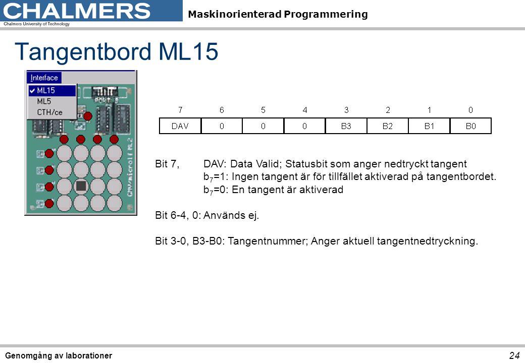 Tangentbord ML15 Bit 7, DAV: Data Valid; Statusbit som anger nedtryckt tangent.