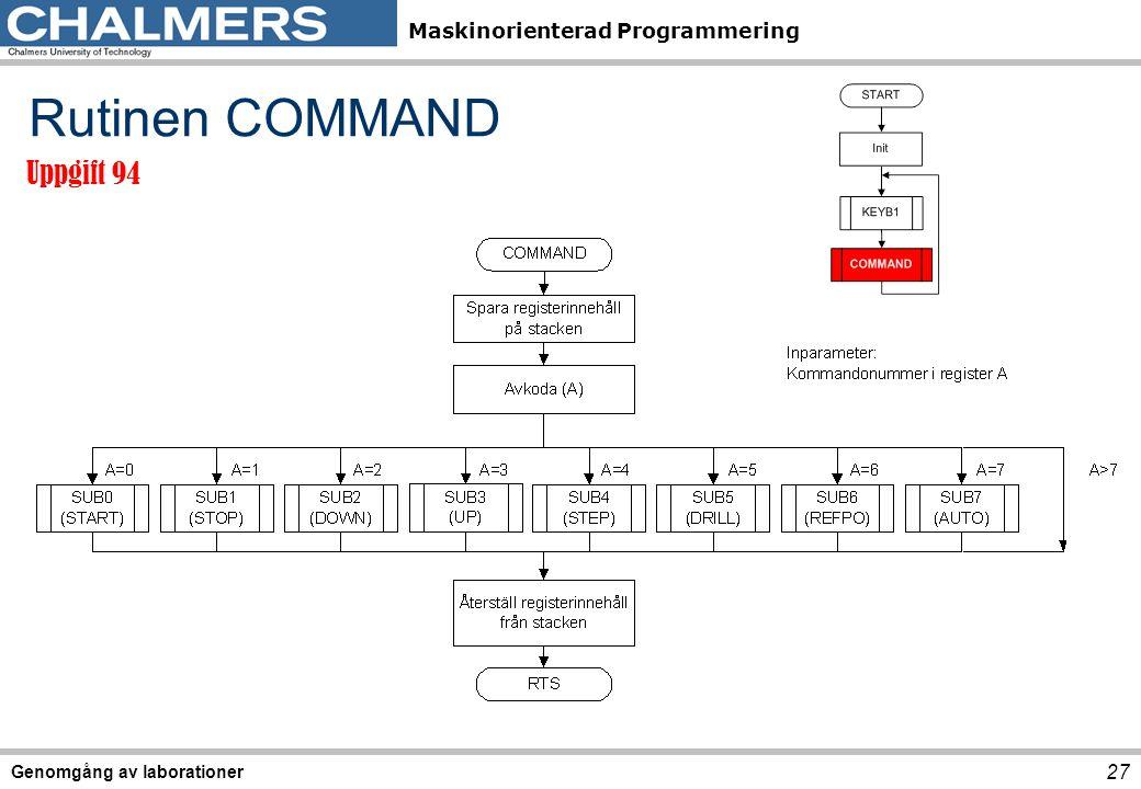 Rutinen COMMAND Uppgift 94 Genomgång av laborationer