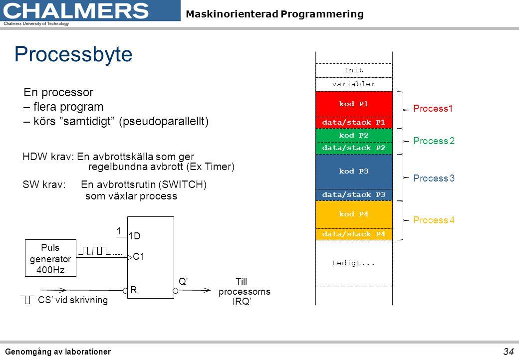 Processbyte En processor – flera program