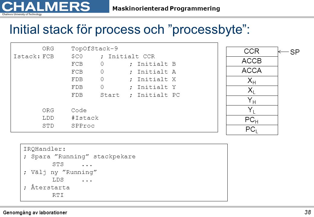 Initial stack för process och processbyte :