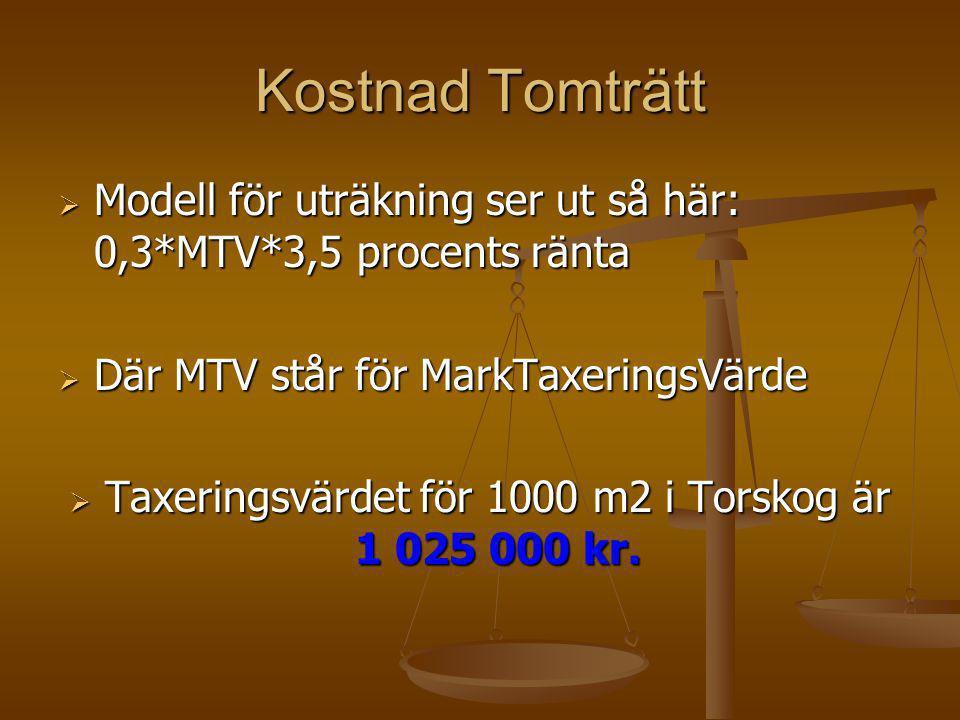 Taxeringsvärdet för 1000 m2 i Torskog är 1 025 000 kr.