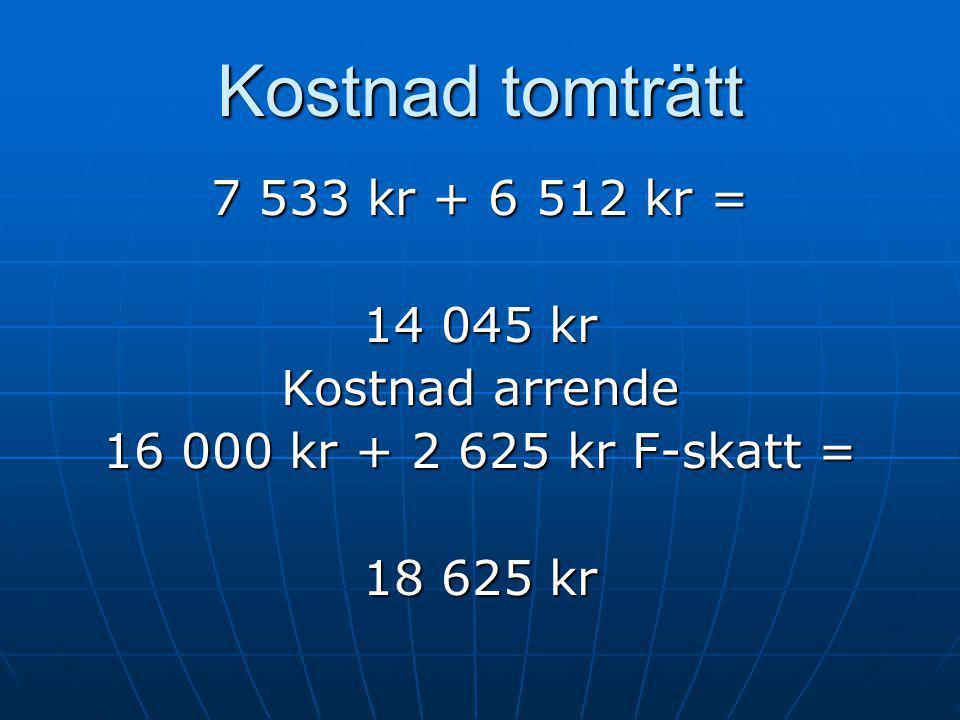 Kostnad tomträtt 7 533 kr + 6 512 kr = 14 045 kr Kostnad arrende