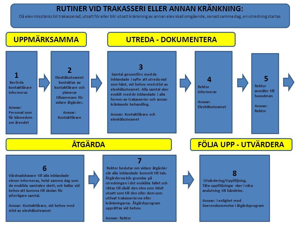 RUTINER VID TRAKASSERI ELLER ANNAN KRÄNKNING: Ansvar: Kontaktlärare