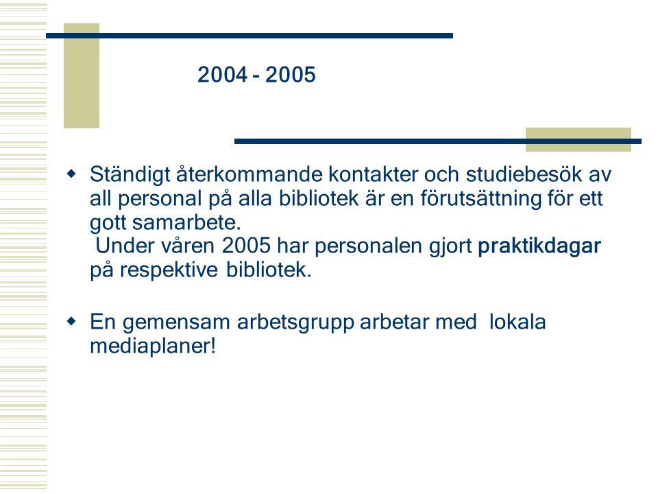 2004 - 2005