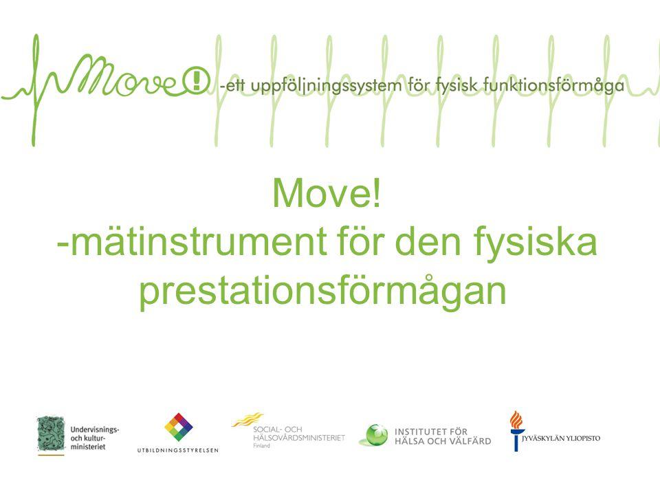 Move! -mätinstrument för den fysiska prestationsförmågan