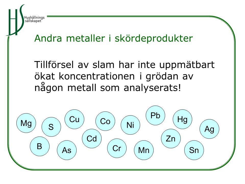 Andra metaller i skördeprodukter