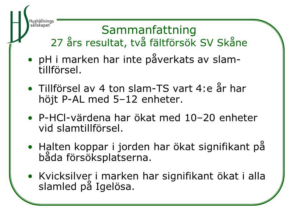 Sammanfattning 27 års resultat, två fältförsök SV Skåne