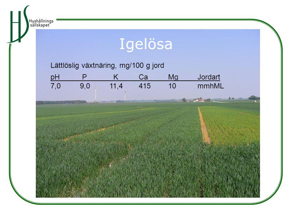 Igelösa Lättlöslig växtnäring, mg/100 g jord pH P K Ca Mg Jordart