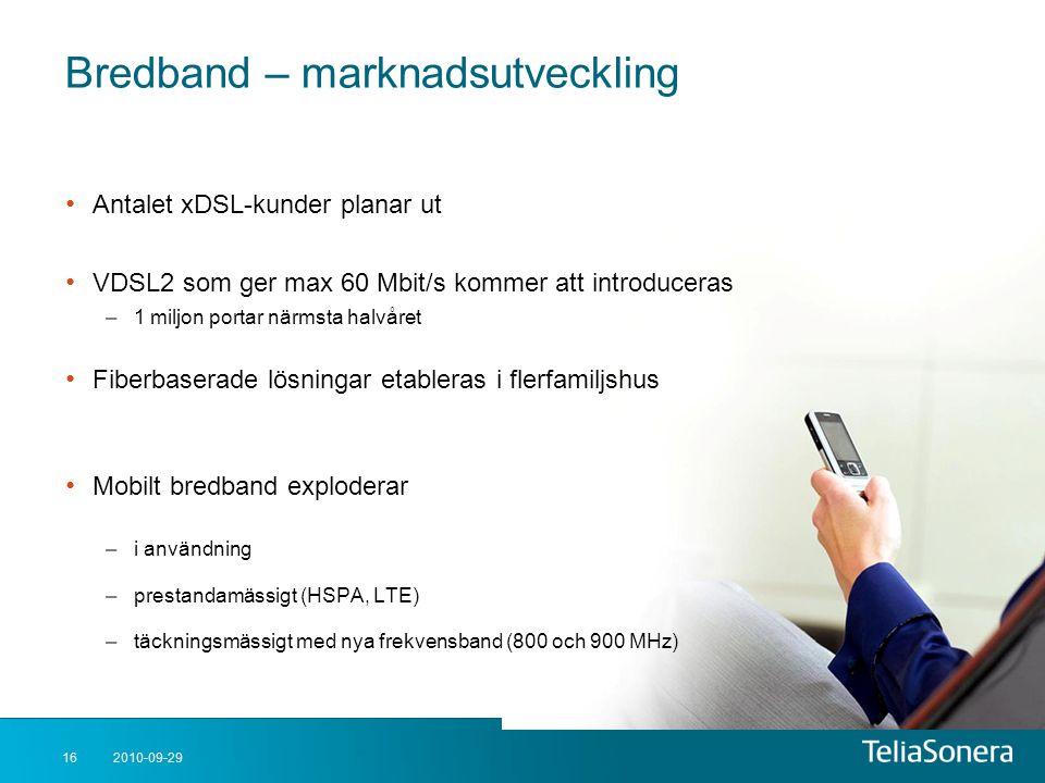 Bredband – marknadsutveckling