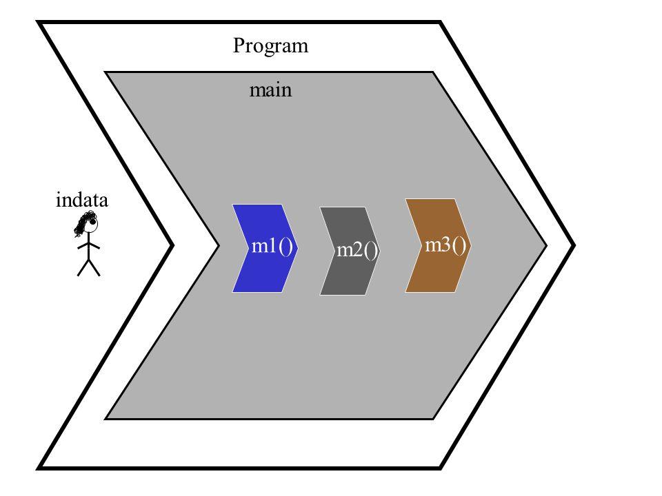 Program main indata m1() m3() m2()