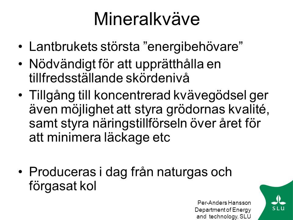 Mineralkväve Lantbrukets största energibehövare