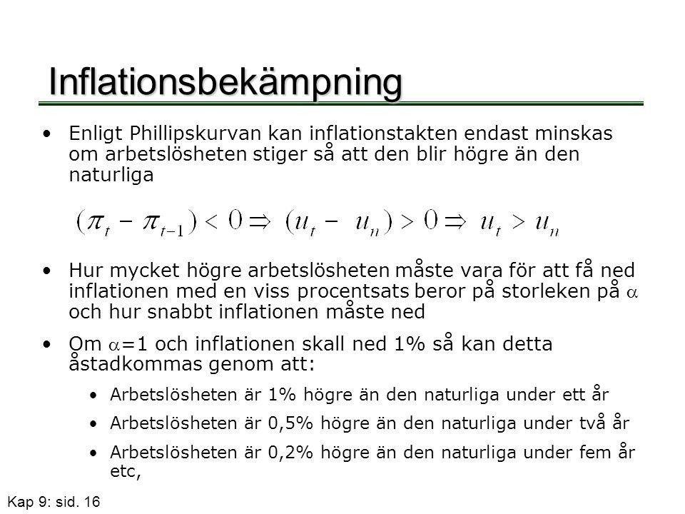 Inflationsbekämpning