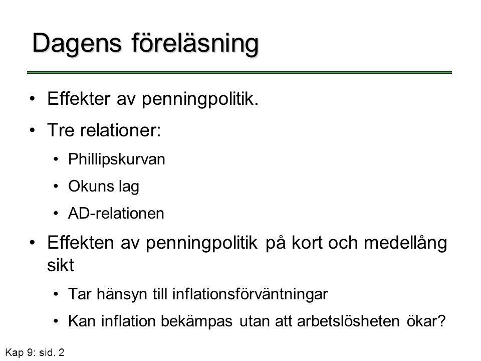 Dagens föreläsning Effekter av penningpolitik. Tre relationer: