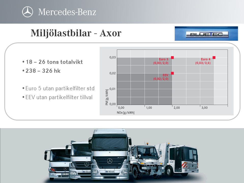 Miljölastbilar - Axor 18 – 26 tons totalvikt 238 – 326 hk