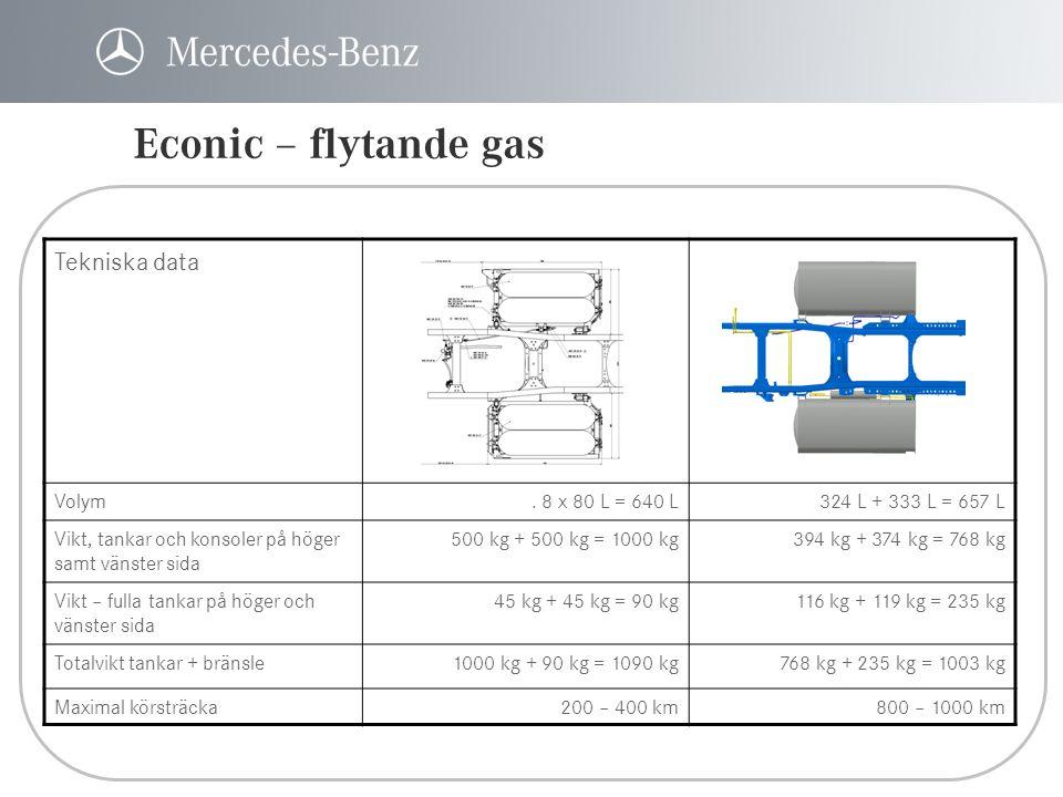 Econic – flytande gas Tekniska data Volym . 8 x 80 L = 640 L