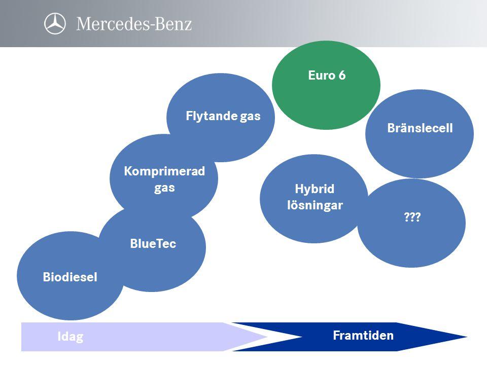 Euro 6 Flytande gas. Bränslecell. Komprimerad gas. Hybrid lösningar. BlueTec. Biodiesel. Brennstoffzelle.