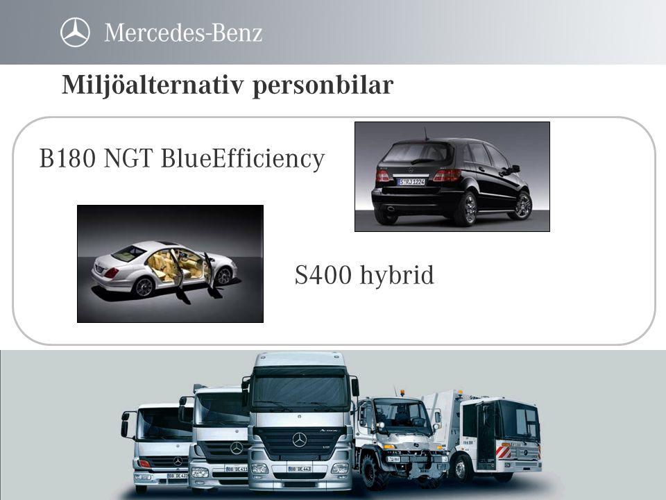 Miljöalternativ personbilar