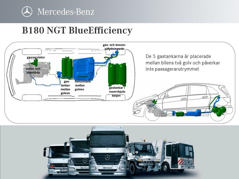 B180 NGT BlueEfficiency De 5 gastankarna är placerade mellan bilens två golv och påverkar inte passagerarutrymmet.