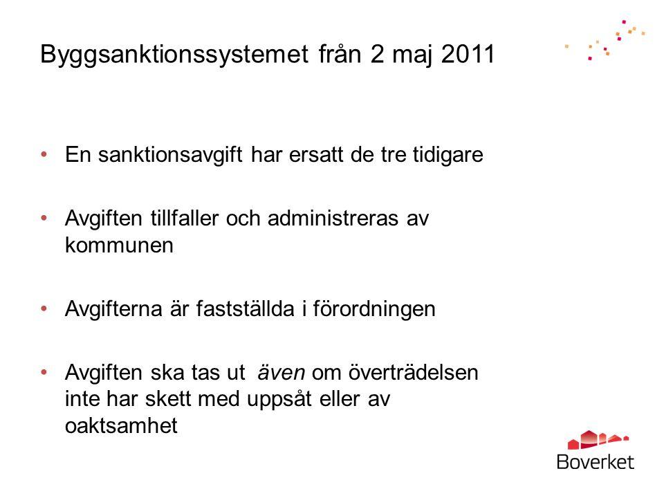 Byggsanktionssystemet från 2 maj 2011