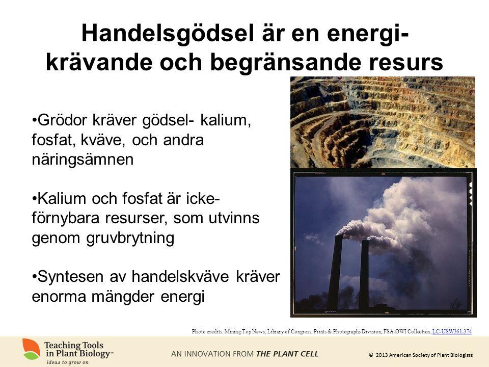 Handelsgödsel är en energi-krävande och begränsande resurs