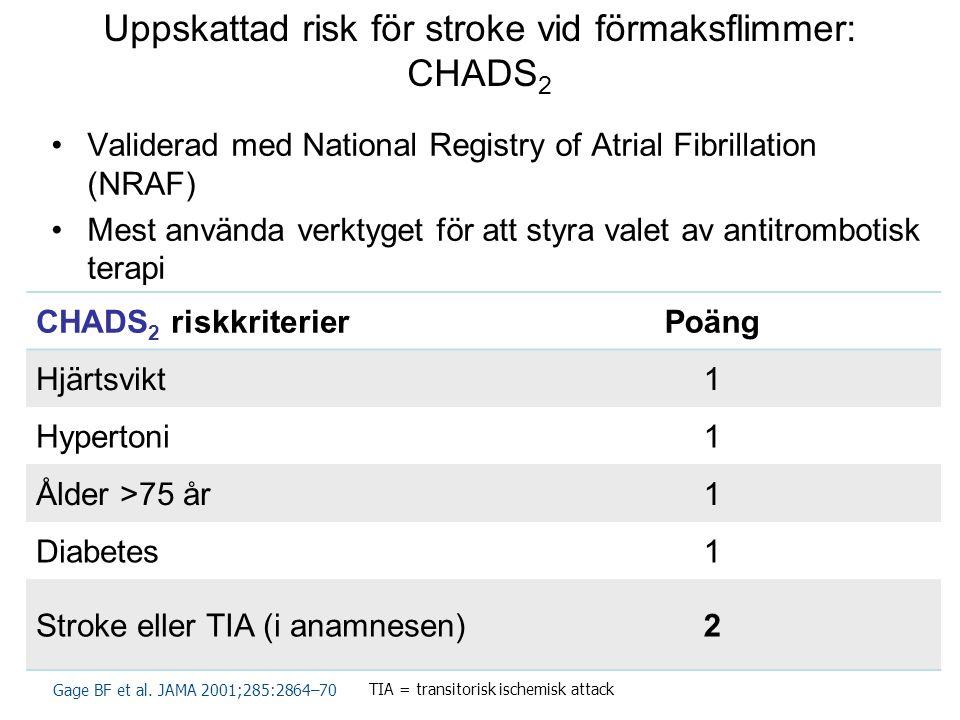 Uppskattad risk för stroke vid förmaksflimmer: CHADS2