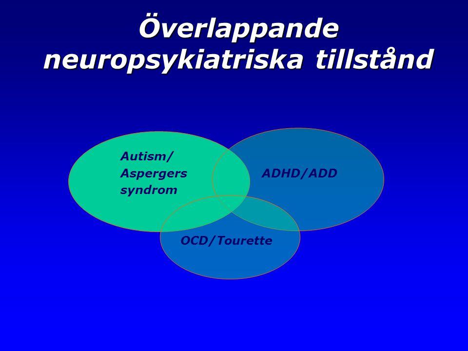 Överlappande neuropsykiatriska tillstånd