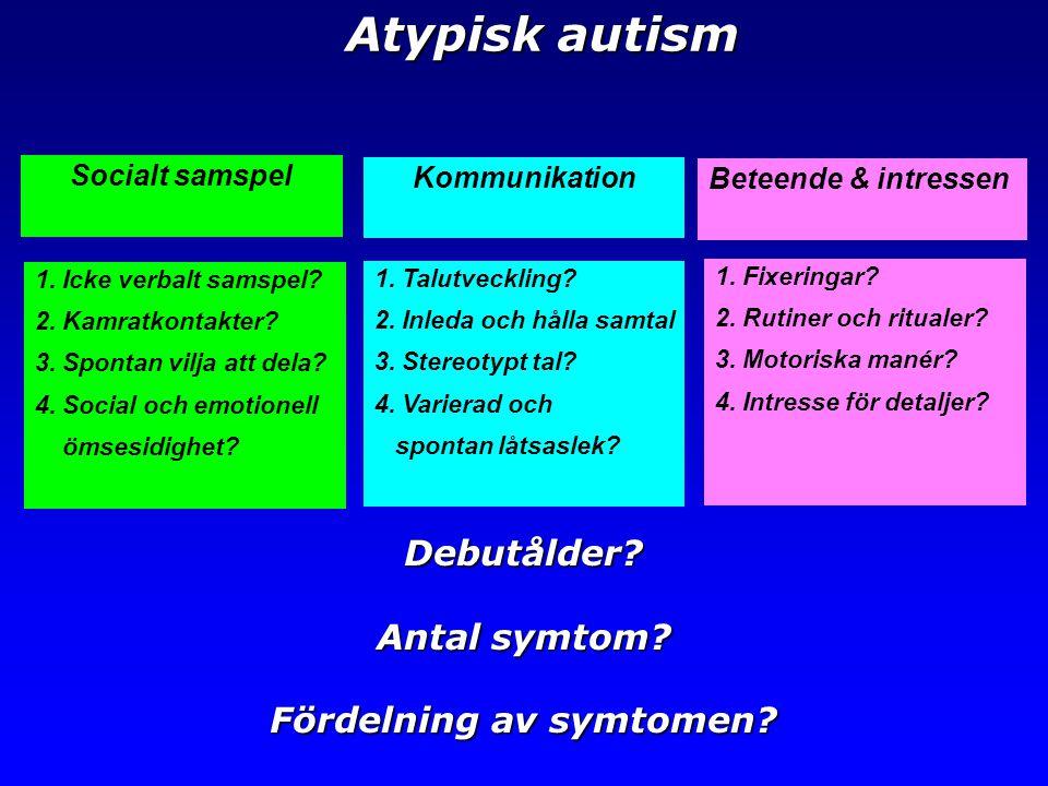 Fördelning av symtomen
