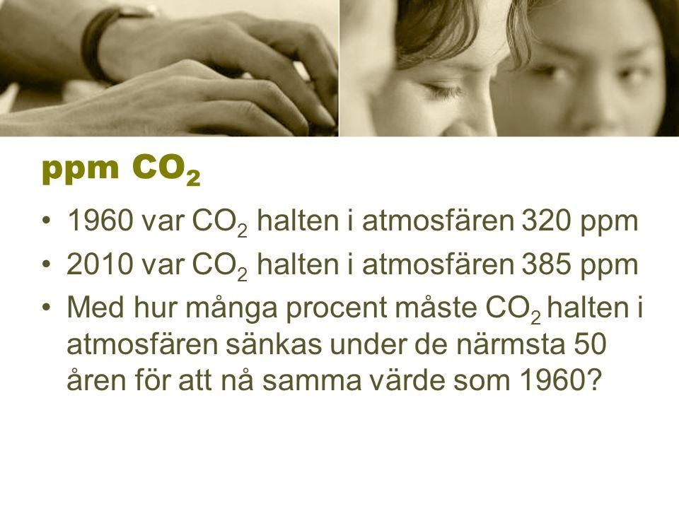 ppm CO2 1960 var CO2 halten i atmosfären 320 ppm