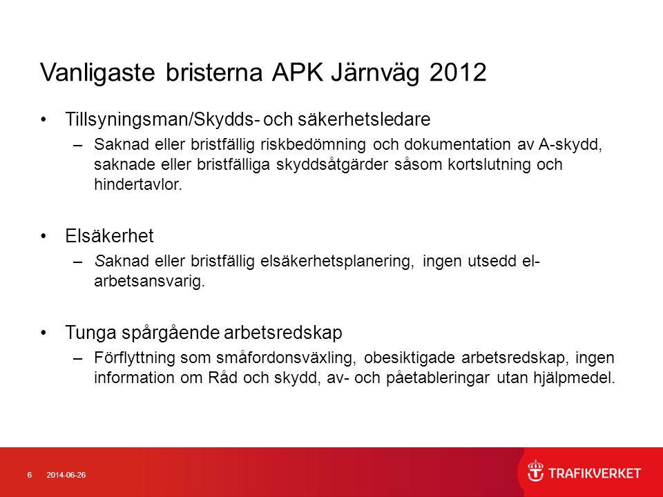 Vanligaste bristerna APK Järnväg 2012